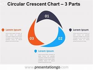 3-parts Circular Crescent Powerpoint Chart