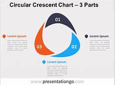 3Parts Circular Crescent PowerPoint Chart PresentationGo