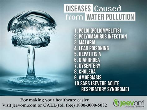 Diseases Caused From Water Pollution