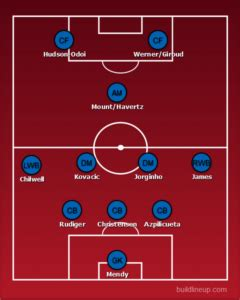 Chelsea predicted line-up vs Newcastle United: Werner to ...