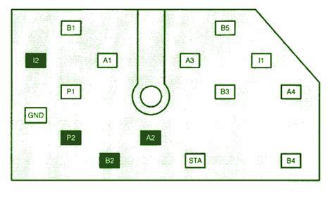 1999 ford taurus ignition fuse box diagram circuit