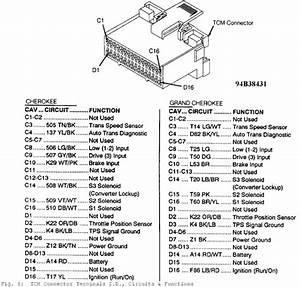 12-21    Auto Trans Diagnosis - Aw4    1984