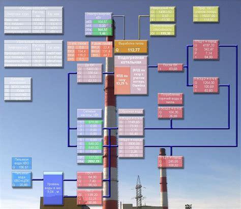 Структура потерь электроэнергии и виды расчетов . Выбор мероприятий по снижению потерь электроэнергии