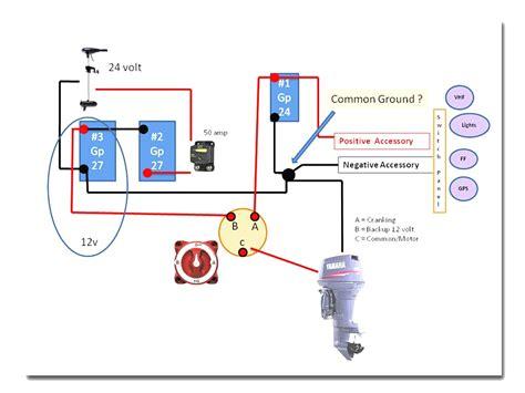 wiring schematics for dummies 29 wiring diagram images