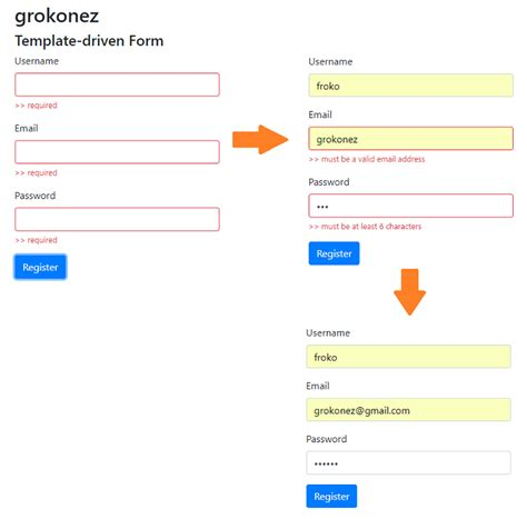 angular  form validation  template driven forms