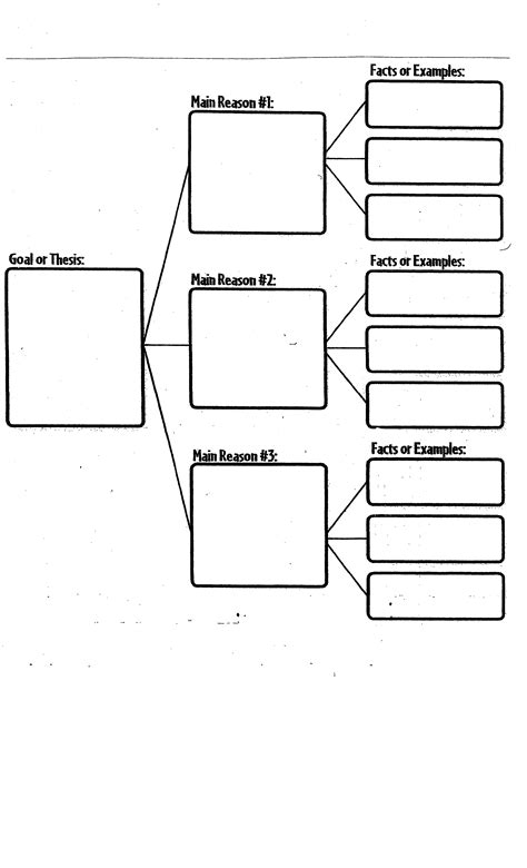 images  thesis statement worksheet