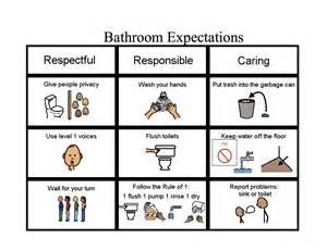 Elementary School Bathroom Rules