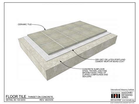 Thinset For Porcelain Tile by 06 130 0203 Floor Tile Thinset On Concrete
