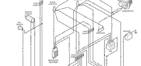 crossfire  wiring diagram buggy depot technical center