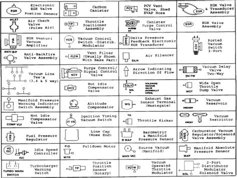 wiring diagram automotive electrical wire symbols and wire wiring