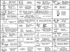 Wiring Diagram Automotive Electrical Wire Symbols And   Wire