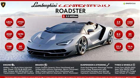 fast facts lamborghini centenario roadster