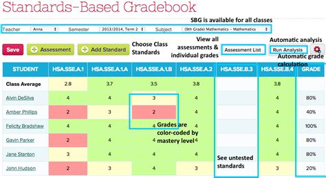 standards based gradebook school management student