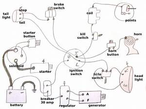 Simple Harley Wiring Diagram With Generator
