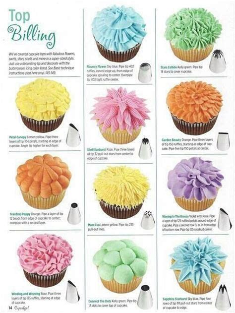 icing tips cupcake decorating decorating tips frosting decoration inspiration food decoration