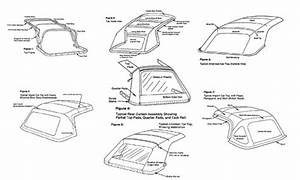 Convertible Tops Replacements And Repairs Merrillville Indiana