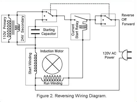 Baldor Single Phase Motor Capacitor Wiring by Baldor 3 Hp Motor Wiring Diagram Impremedia Net