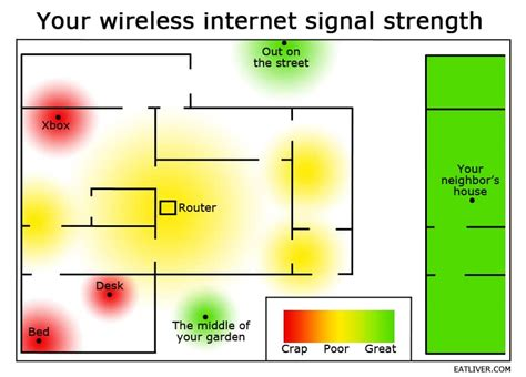Wireles Signal Diagram by The About Wi Fi Coverage In Your Home Humor