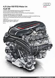 Audi U0026 39 S New 4 0 Tfsi Engine