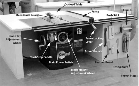 table saw safety stop sawstop table saw with diagram 30 wiring diagram images