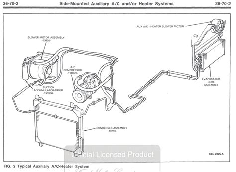 2003 E350 Ac Diagram by R134a How Much In Comp Ford Truck Enthusiasts Forums