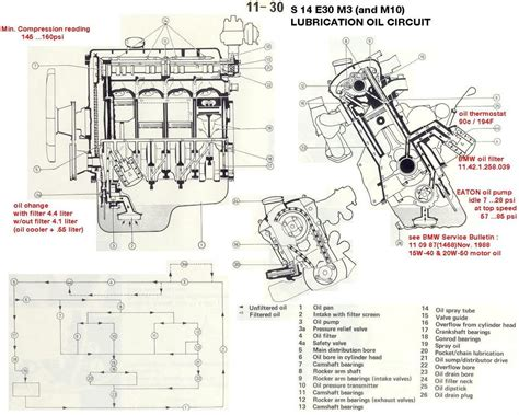 bmw m10 engine diagram wiring library