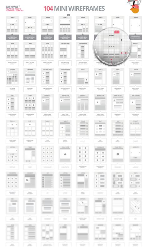 Easytwo Website Flowchart Sitemap Ai  Wireframe