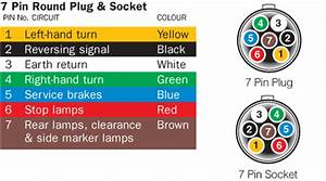 7 Pin Socket Wiring Diagram