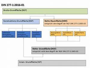 Rauminhalt Berechnen : neue norm f r grund und raum deutsches architektenblatt ~ Themetempest.com Abrechnung