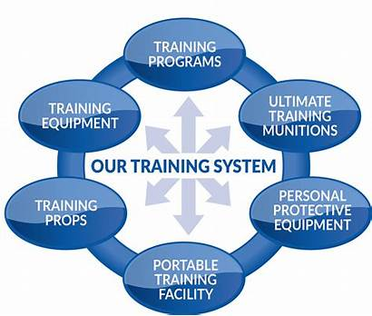 Training System Utm Practical Application Munitions Ultimate