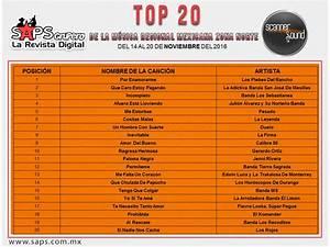 Top 20 de la Música Popular del Norte por Scanner Sound