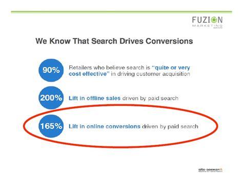 Fuzion Seminar Search Engine Marketing
