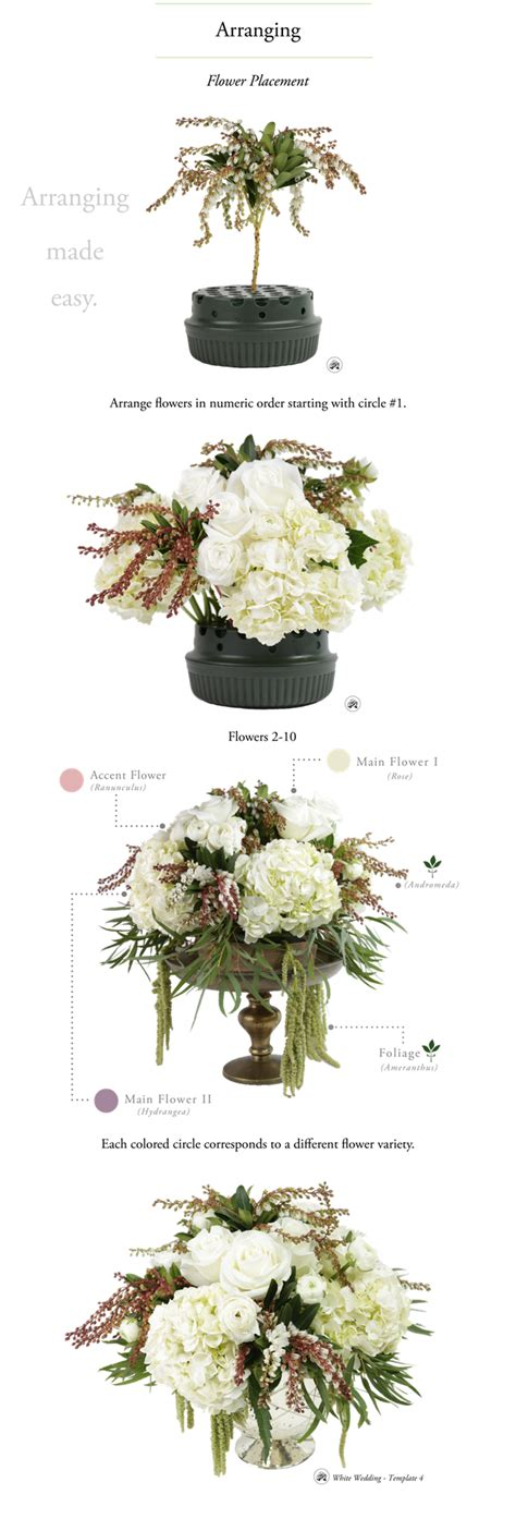 a reusable do it yourself flower arranging kit with step