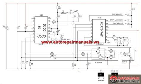 renault trafic wiring diagram bestharleylinks info