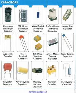 Identify various capacitors and understand their ...