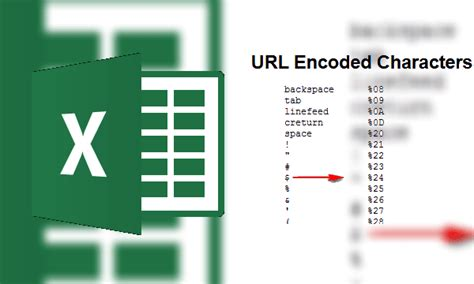 Explain Seo With Exle by How To Bulk Decode Urls In Excel