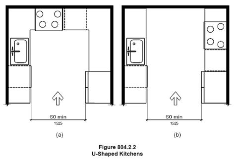 ada kitchen design guidelines knee space at sinks 171 abadi access 3984