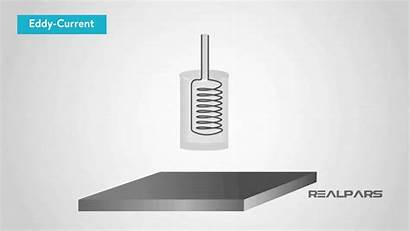 Vibration Sensor Current Eddy Sensors Types Realpars