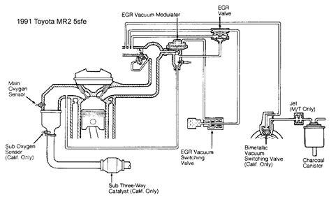 93 S10 Radio Wiring by 93 S10 Engine Wiring Diagram Downloaddescargar