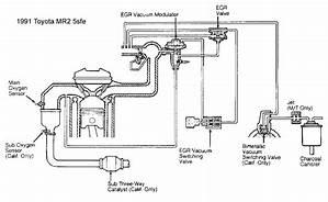 2mz Fe Toyota Efi Engine Wiring Diagram 41529 Antennablu It