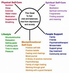 Self Care Chart | Clinical | Pinterest | Mental health ...