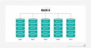 Raid 6 Berechnen : raid die unterschiedlichen typen und ihre vorteile ~ Themetempest.com Abrechnung