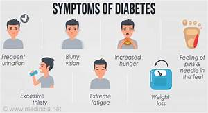 Fighting Diabetes- The Past, Present and the Future ...