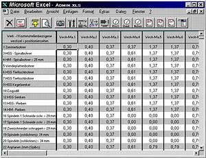 Schnittgeschwindigkeit Berechnen Bohren : administration ~ Themetempest.com Abrechnung