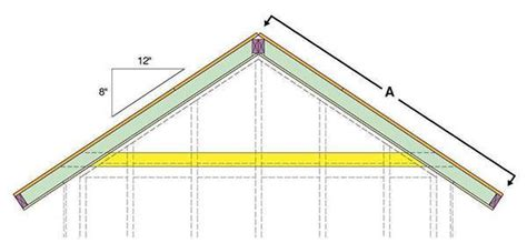 Free Shed Plans 8x12 Gable by 8 215 12 Garden Shed Plans Blueprints For Spacious Gable Shed