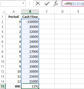 calculating irr  excel  functions  chart