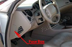 Fuse Box Diagram Buick Riviera  1994