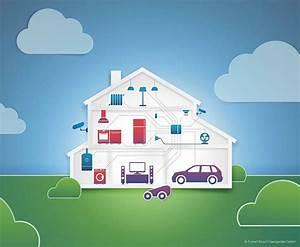Smart Home Planer : hausger te ins smart home integrieren k chenplaner magazin ~ Orissabook.com Haus und Dekorationen
