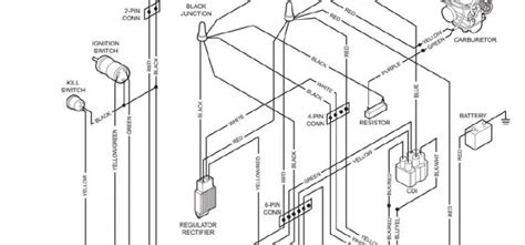 150r wiring diagram bd technical center buggydepot articles and guides
