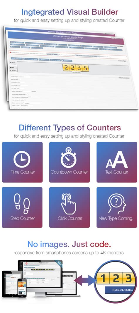 ultimate wordpress counter plugin codeholdernet